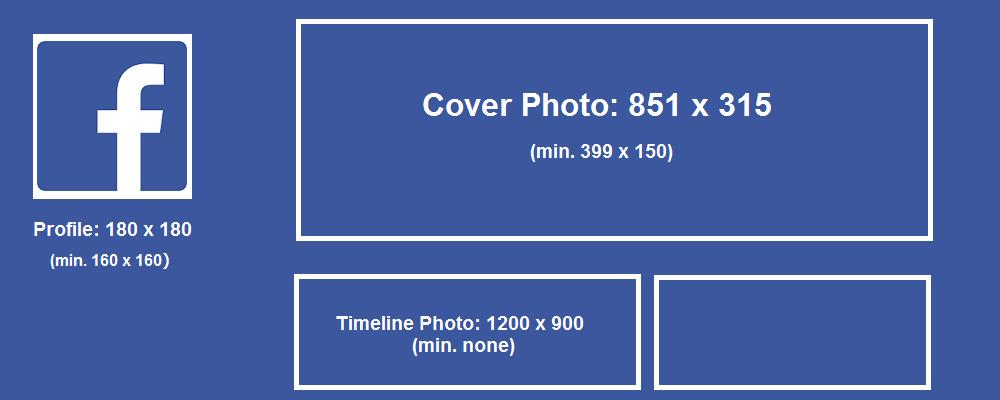 размер картинки для поста фб со ссылкой карту
